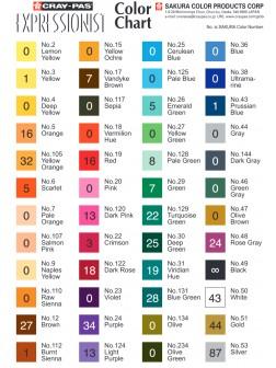 Sakura® Olejový pastel Expressionist™ - Jednotlivé Barvy - Doprodej